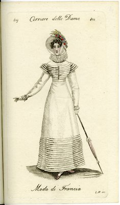 White Chemise Dress with Tucks, Fashion Plate from Corriere delle Dame